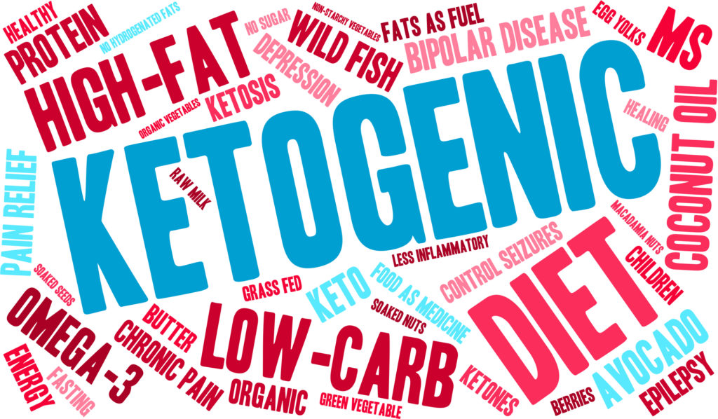 What-Is-The-Ketogenic-Diet-1